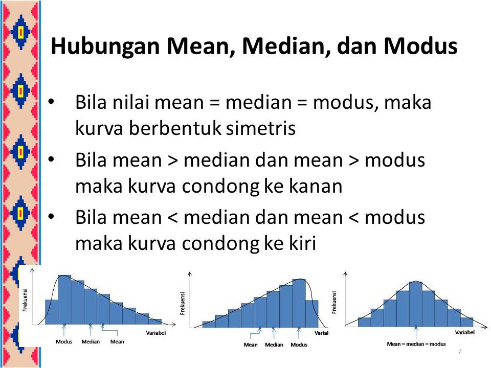 Hubungan Mean, Median, dan Modus Bila nilai mean = median = modus, maka kurva berbentuk simetris Bila mean > median dan mean > modus maka kurva condon