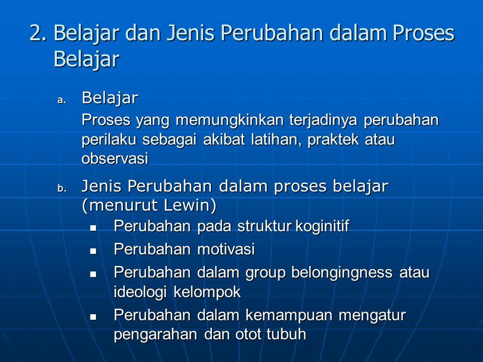 2.Belajar dan Jenis Perubahan dalam Proses Belajar a.