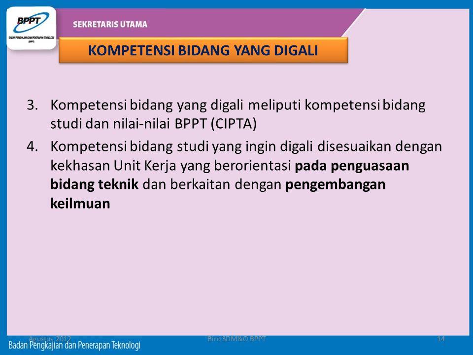 Agustus 2012Biro SDM&O BPPT14 3.Kompetensi bidang yang digali meliputi kompetensi bidang studi dan nilai-nilai BPPT (CIPTA) 4.Kompetensi bidang studi