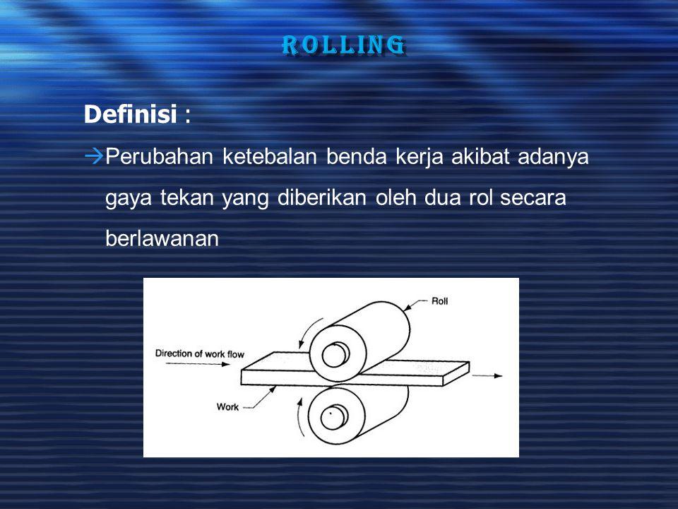 4.Roll Piercing 4.