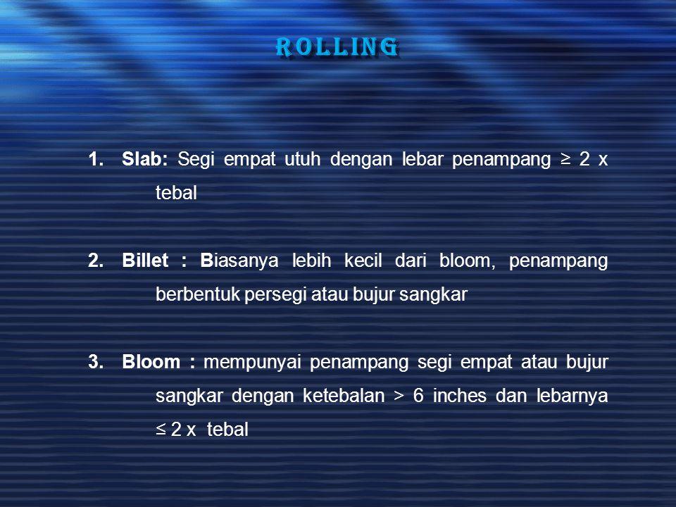 Cacat pada Roll Cacat pada Roll Pada proses Pengerolan ada berbagai macam cacat, yaitu;  Cacat bergelombang  Cacat retak pinggiran  Cacat retak tengah