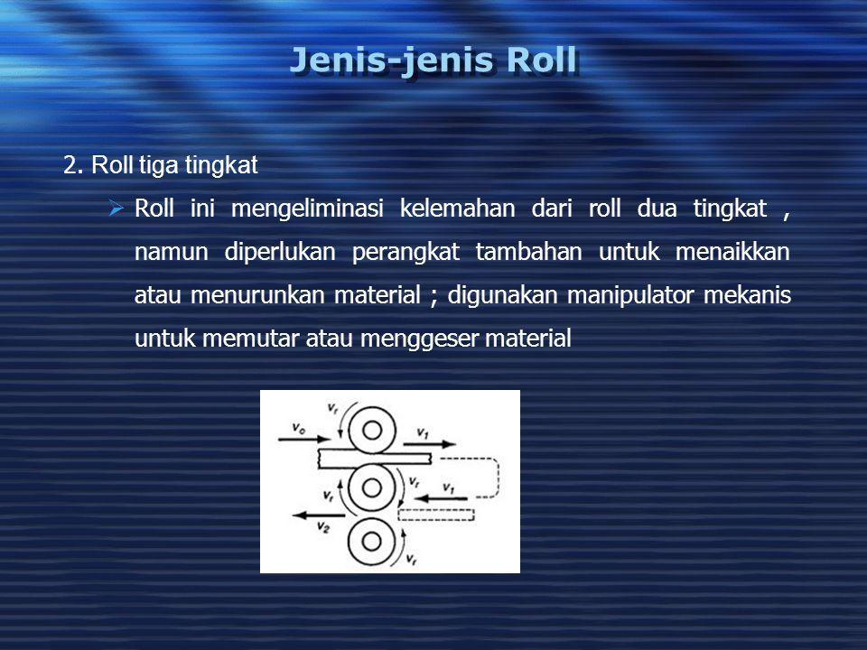 Jenis-jenis Roll Jenis-jenis Roll 3.