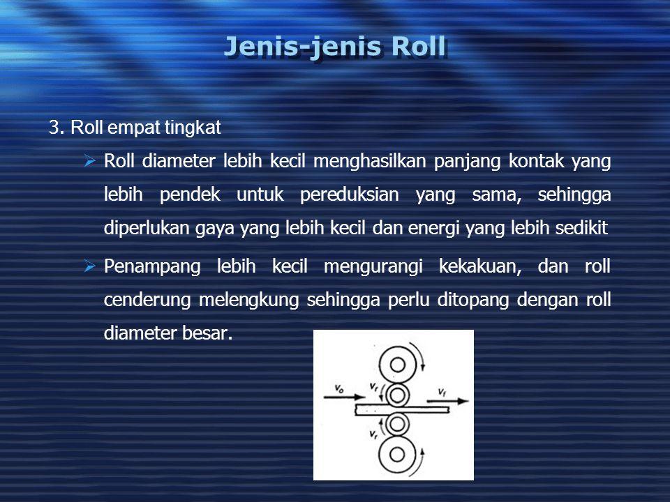 Jenis-jenis Roll Jenis-jenis Roll 4.
