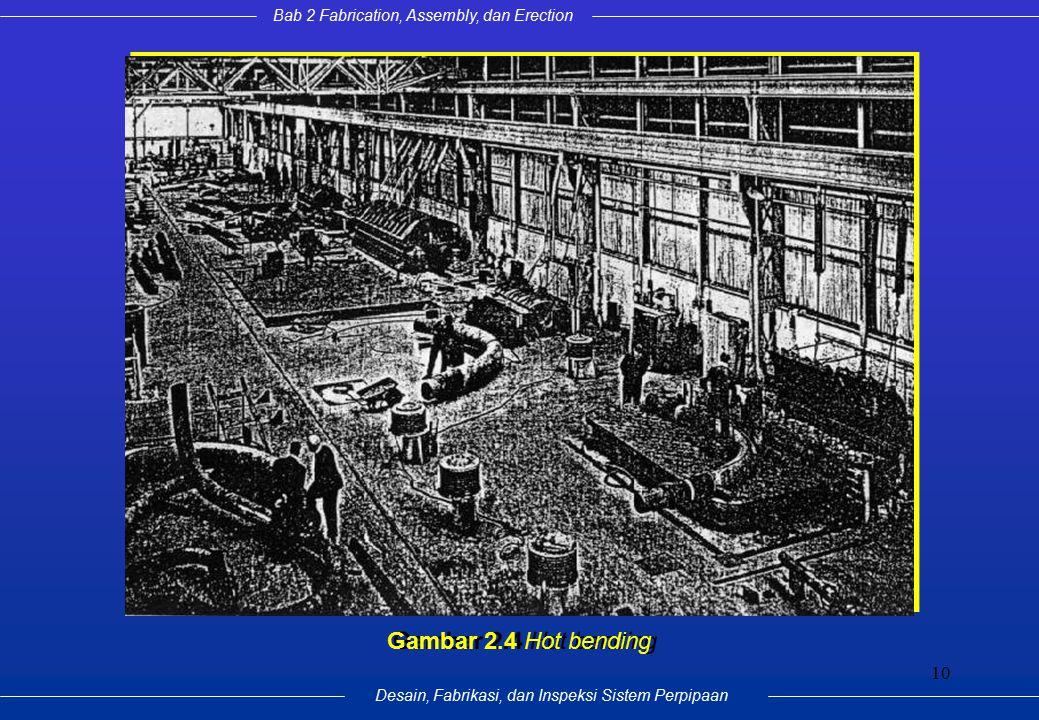Bab 2 Fabrication, Assembly, dan Erection Desain, Fabrikasi, dan Inspeksi Sistem Perpipaan 10 Gambar 2.4 Hot bending