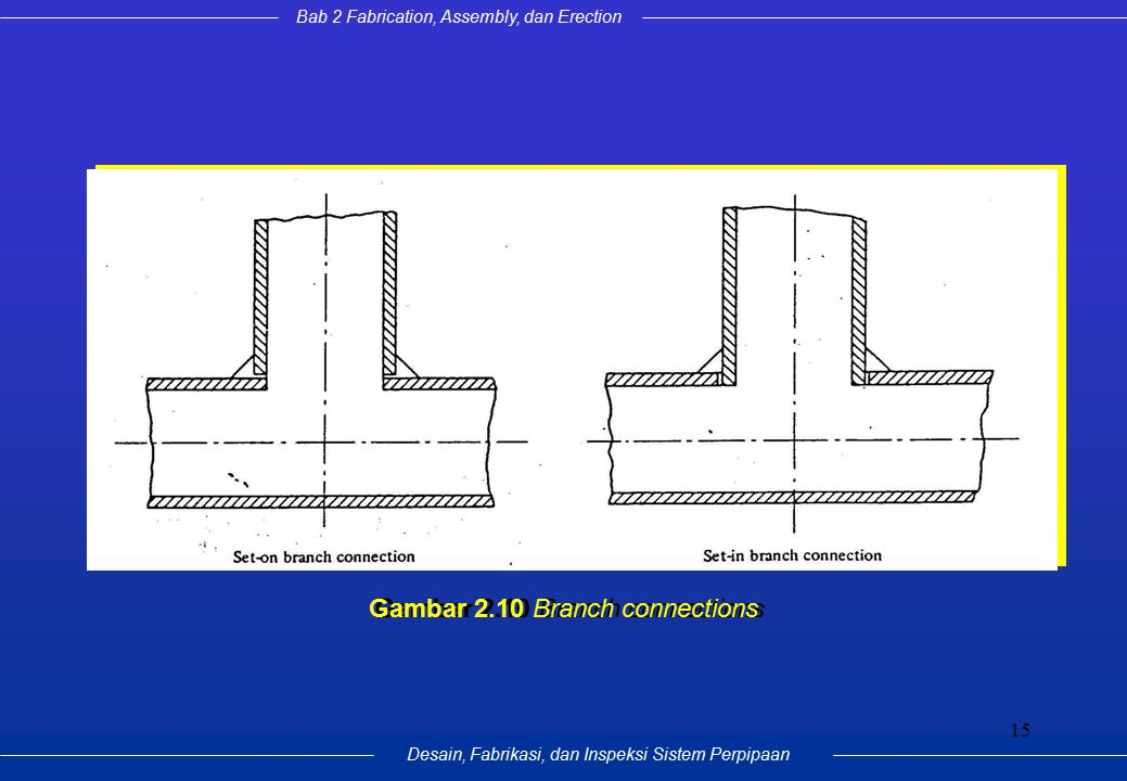 Bab 2 Fabrication, Assembly, dan Erection Desain, Fabrikasi, dan Inspeksi Sistem Perpipaan 15 Gambar 2.10 Branch connections