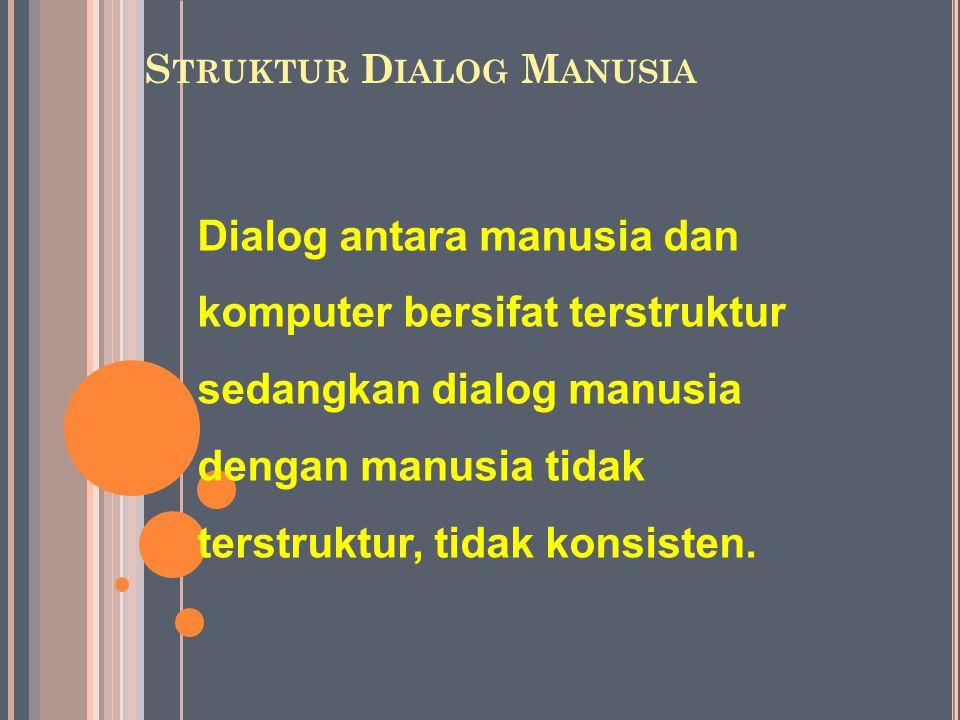 S TRUKTUR D IALOG M ANUSIA Dialog antara manusia dan komputer bersifat terstruktur sedangkan dialog manusia dengan manusia tidak terstruktur, tidak konsisten.