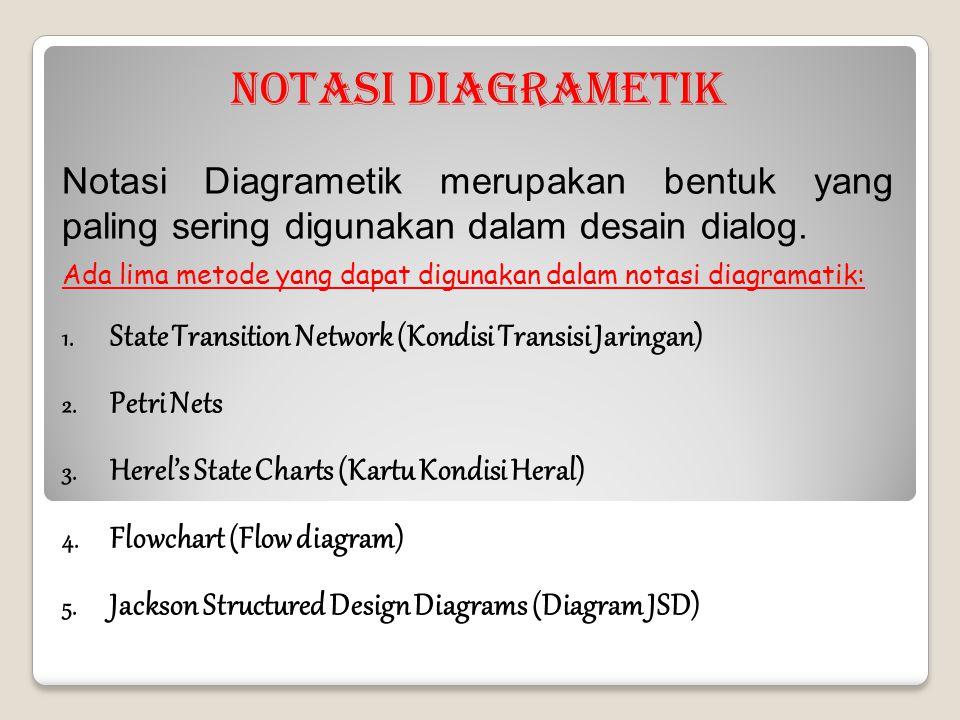 Notasi Diagrametik Notasi Diagrametik merupakan bentuk yang paling sering digunakan dalam desain dialog.