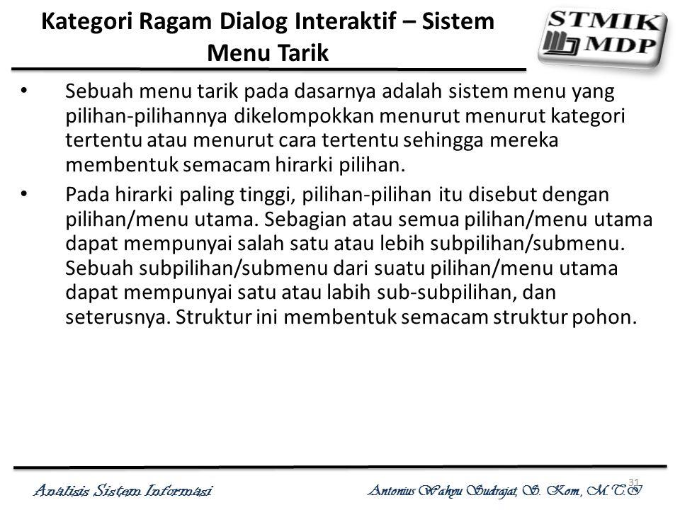 Analisis Sistem Informasi Antonius Wahyu Sudrajat, S. Kom., M.T.I 31 Kategori Ragam Dialog Interaktif – Sistem Menu Tarik Sebuah menu tarik pada dasar