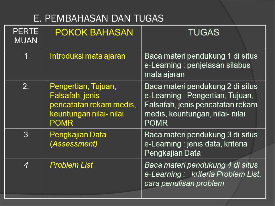 lanjutan PERTE MUAN POKOK BAHASANTUGAS 5Rencana Tindakan (Plans) Baca materi pendukung 5 di situs e-Learning : kriteria Rencana Tindakan (Plans) 6Catatan Perkembangan (Progress Note Baca materi pendukung 6 di situs e-Learning : kriteria dan cara pembuatan Catatan Perkembangan (Progress Note ) 7Latihan Audit ke RSBaca materi pendukung 7 di situs e-Learning : tehnik Audit POMR 8UTS/UAS