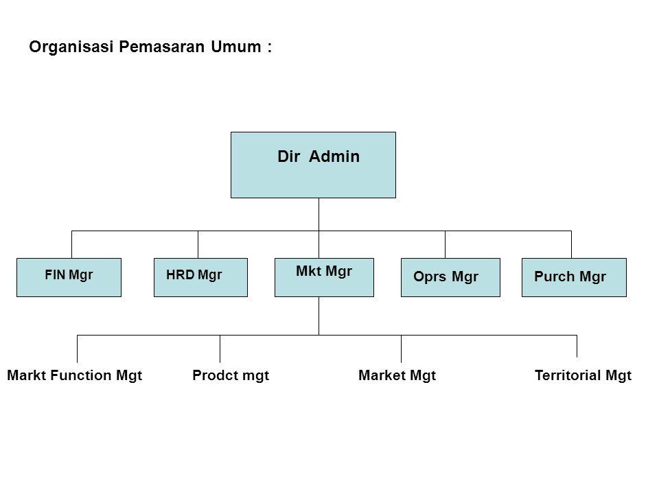 Dir Admin FIN MgrHRD Mgr Mkt Mgr Oprs MgrPurch Mgr Markt Function MgtProdct mgtMarket MgtTerritorial Mgt Organisasi Pemasaran Umum :