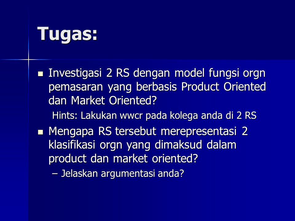 Tugas: Investigasi 2 RS dengan model fungsi orgn pemasaran yang berbasis Product Oriented dan Market Oriented.