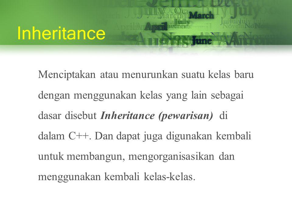 Inheritance Menciptakan atau menurunkan suatu kelas baru dengan menggunakan kelas yang lain sebagai dasar disebut Inheritance (pewarisan) di dalam C++.