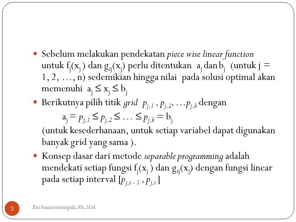 14 Permasalahan ini adalah permasalahan linear programming sehingga dapat diselesaikan dengan metode simpleks biasa karena untuk contoh permasalahan ini, setiap f j (x j ) adalah concave dan setiap g ij (x j ) adalah convex.
