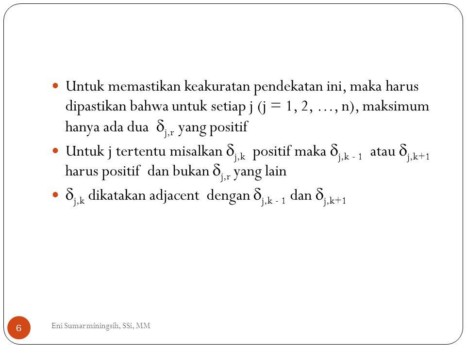 Secara lengkap, pendekatan masalah separable programming dapat dinyatakan sebagai berikut: max (atau min) s.t (i= 1, 2,..., m) (j = 1, 2, …, n) (j = 1, 2, …, n ; r = 1, 2, …, k) asumsi adjacency 7 Eni Sumarminingsih, SSi, MM