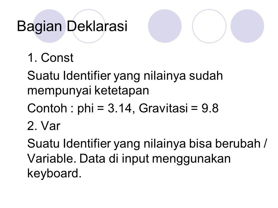 Bagian Deklarasi 1. Const Suatu Identifier yang nilainya sudah mempunyai ketetapan Contoh : phi = 3.14, Gravitasi = 9.8 2. Var Suatu Identifier yang n