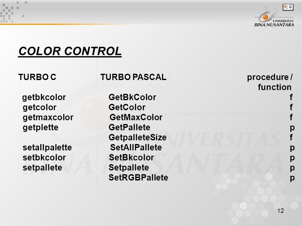 12 COLOR CONTROL TURBO C TURBO PASCAL procedure / function getbkcolor GetBkColor f getcolor GetColor f getmaxcolor GetMaxColor f getplette GetPallete