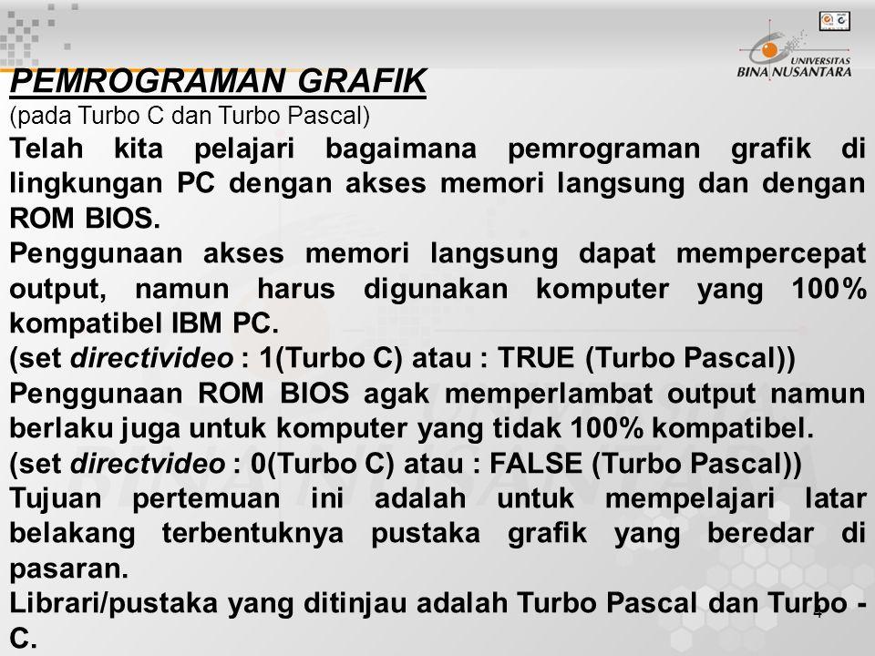 4 PEMROGRAMAN GRAFIK (pada Turbo C dan Turbo Pascal) Telah kita pelajari bagaimana pemrograman grafik di lingkungan PC dengan akses memori langsung da