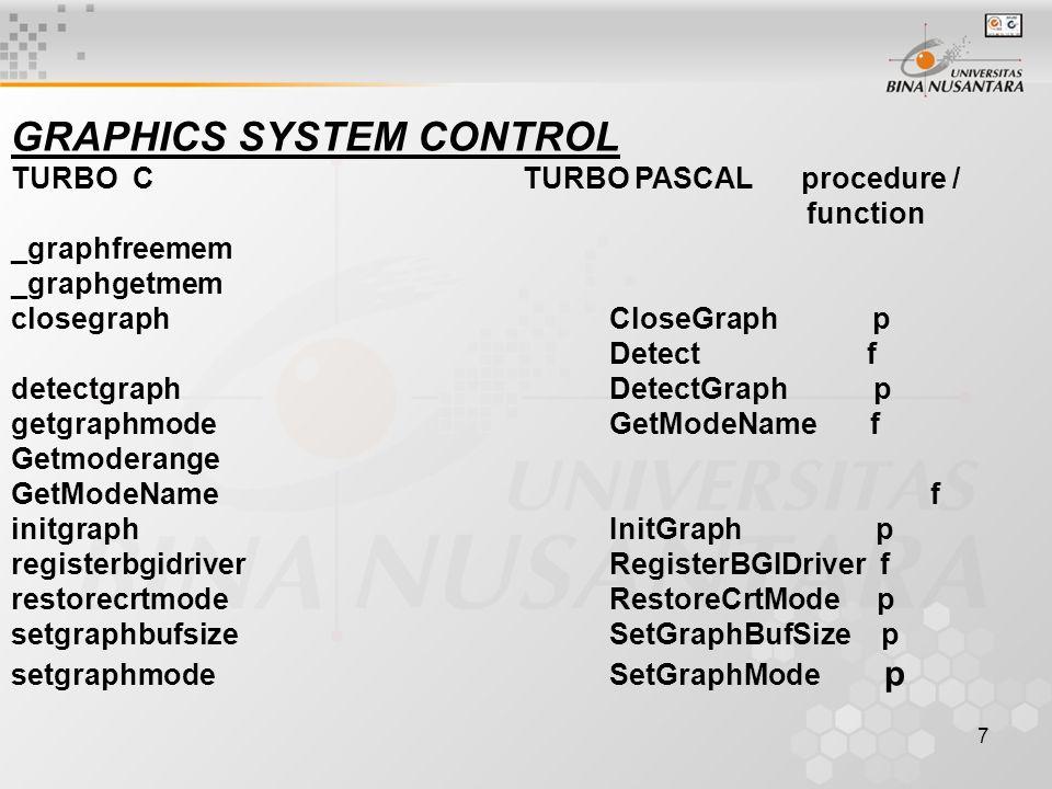 7 GRAPHICS SYSTEM CONTROL TURBO C TURBO PASCAL procedure / function _graphfreemem _graphgetmem closegraph CloseGraph p Detect f detectgraph DetectGrap