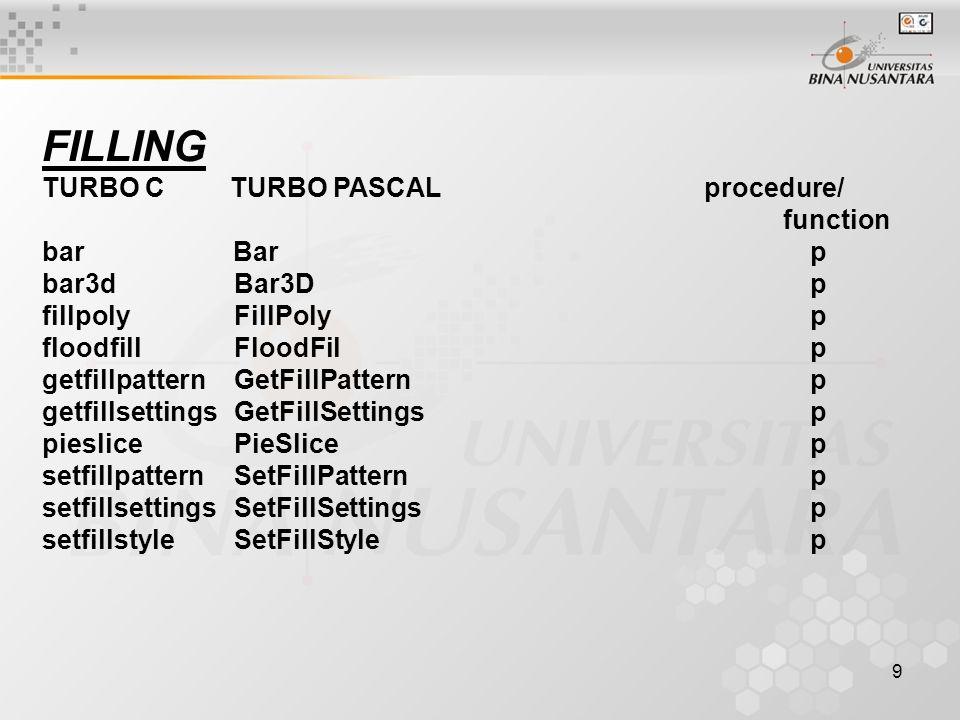 9 FILLING TURBO C TURBO PASCAL procedure/ function bar Bar p bar3dBar3Dp fillpolyFillPolyp floodfillFloodFilp getfillpatternGetFillPatternp getfillset