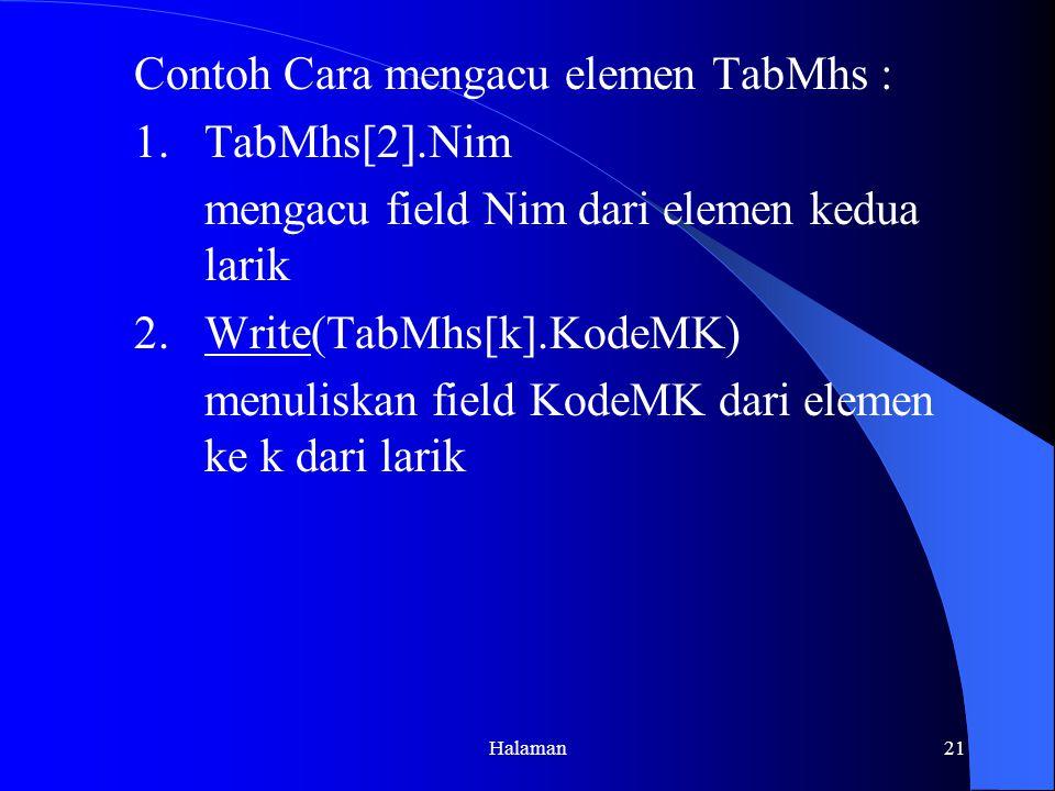 Halaman21 Contoh Cara mengacu elemen TabMhs : 1.TabMhs[2].Nim mengacu field Nim dari elemen kedua larik 2.Write(TabMhs[k].KodeMK) menuliskan field KodeMK dari elemen ke k dari larik
