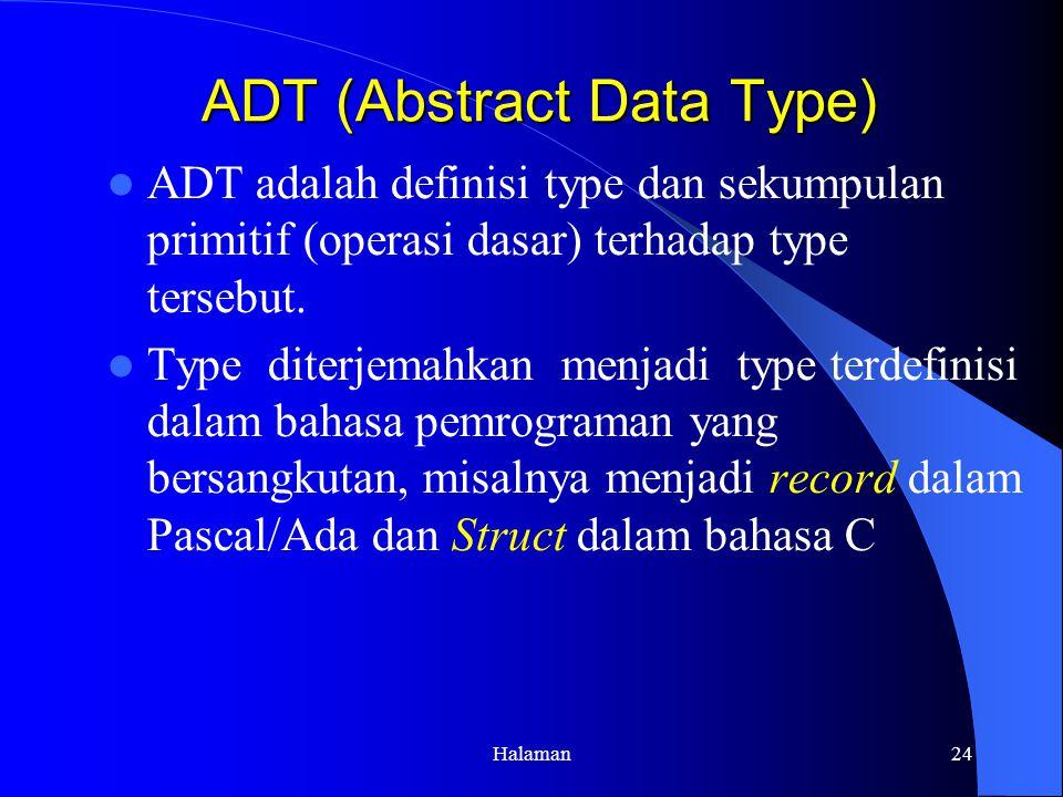Halaman24 ADT (Abstract Data Type) ADT (Abstract Data Type) ADT adalah definisi type dan sekumpulan primitif (operasi dasar) terhadap type tersebut.