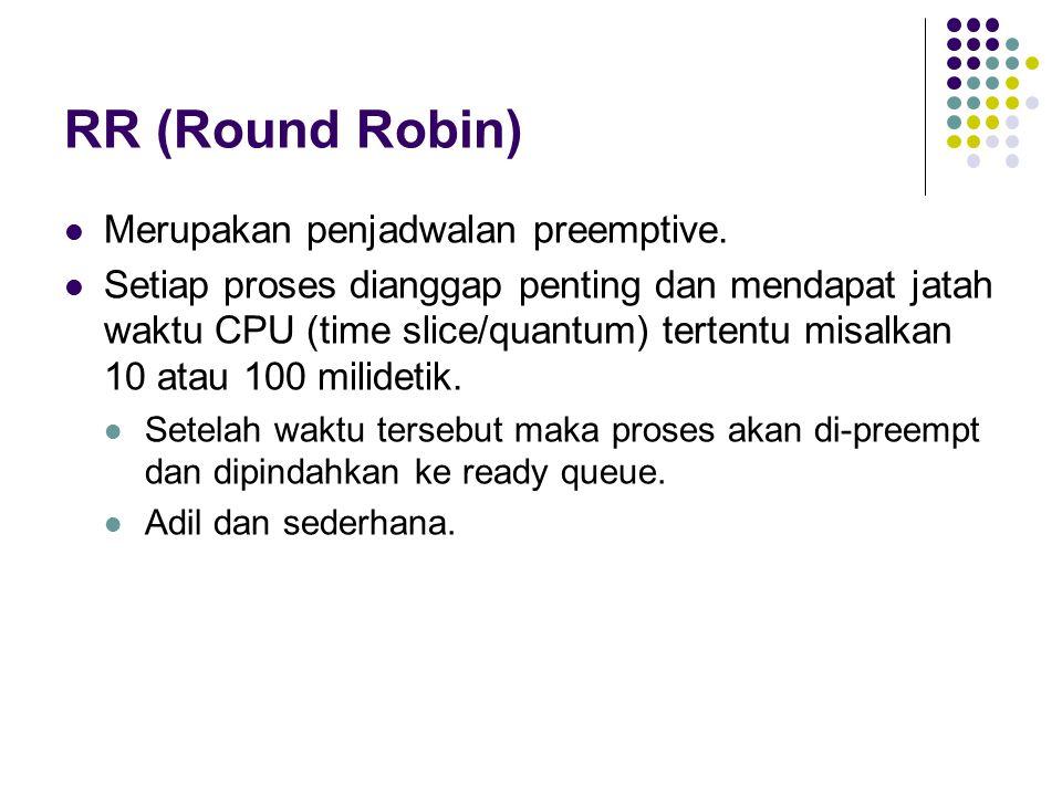 RR (Round Robin) Merupakan penjadwalan preemptive.