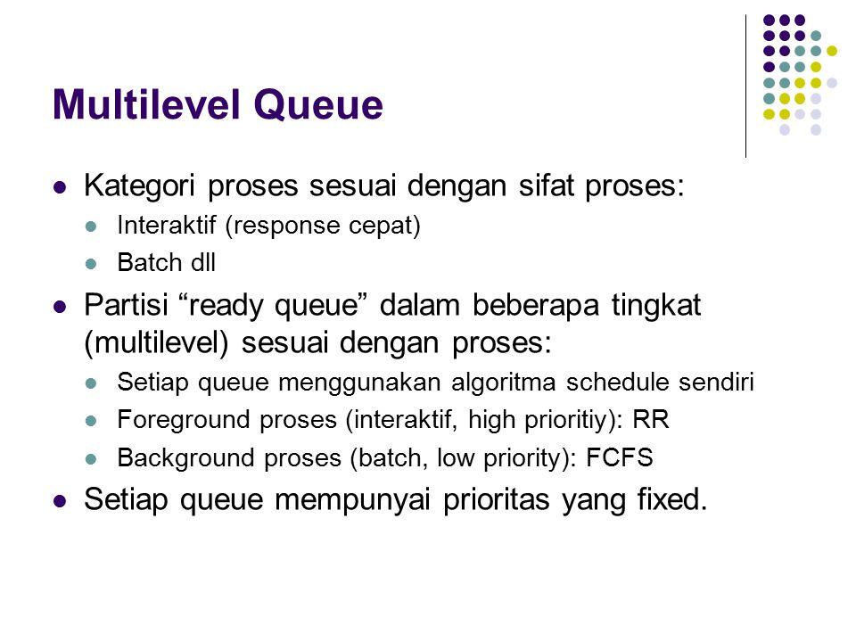 Multilevel Queue Kategori proses sesuai dengan sifat proses: Interaktif (response cepat) Batch dll Partisi ready queue dalam beberapa tingkat (multilevel) sesuai dengan proses: Setiap queue menggunakan algoritma schedule sendiri Foreground proses (interaktif, high prioritiy): RR Background proses (batch, low priority): FCFS Setiap queue mempunyai prioritas yang fixed.