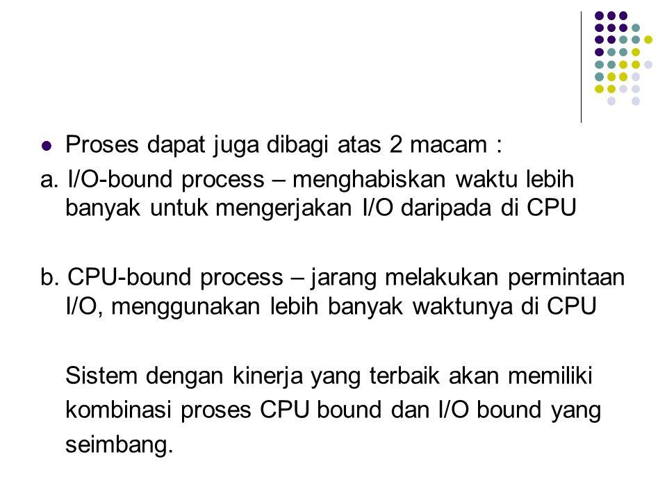 Proses dapat juga dibagi atas 2 macam : a.
