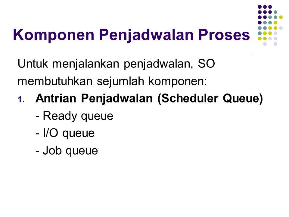 Komponen Penjadwalan Proses Untuk menjalankan penjadwalan, SO membutuhkan sejumlah komponen: 1.