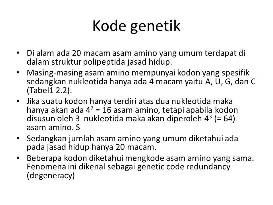 Kode genetik Di alam ada 20 macam asam amino yang umum terdapat di dalam struktur polipeptida jasad hidup.