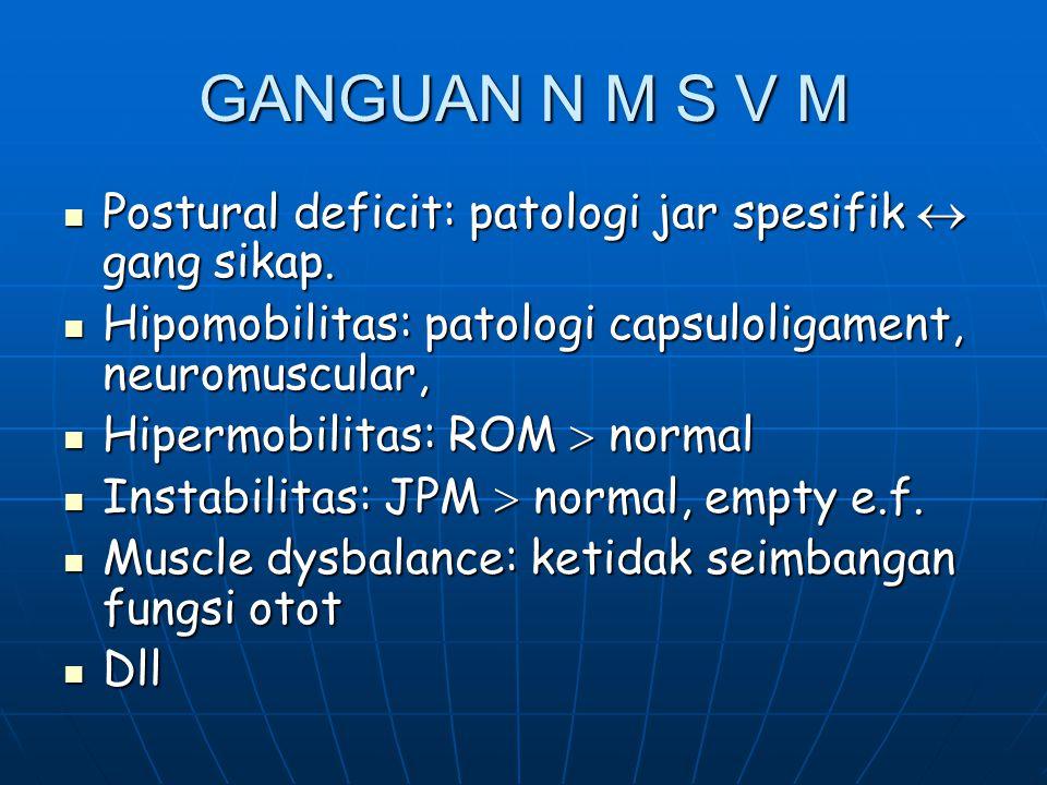 PATHOLOGY Herniate: penyebab terbesar LBP (Kramer,1989) Herniate: penyebab terbesar LBP (Kramer,1989) Sprain/Strain: sering cidera olah raga Sprain/St