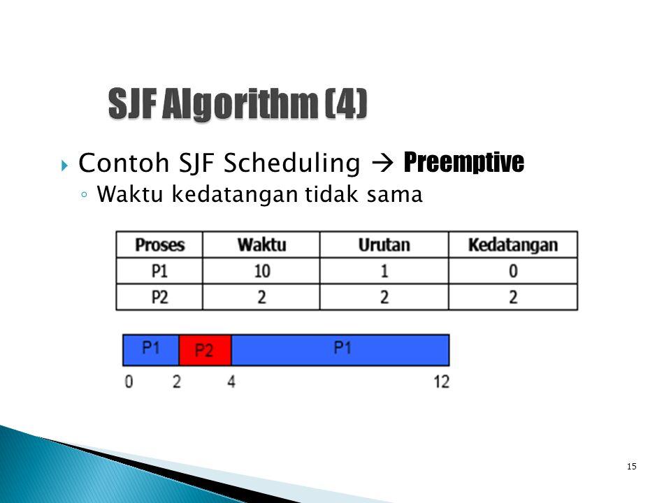  Contoh SJF Scheduling  Preemptive ◦ Waktu kedatangan tidak sama 15