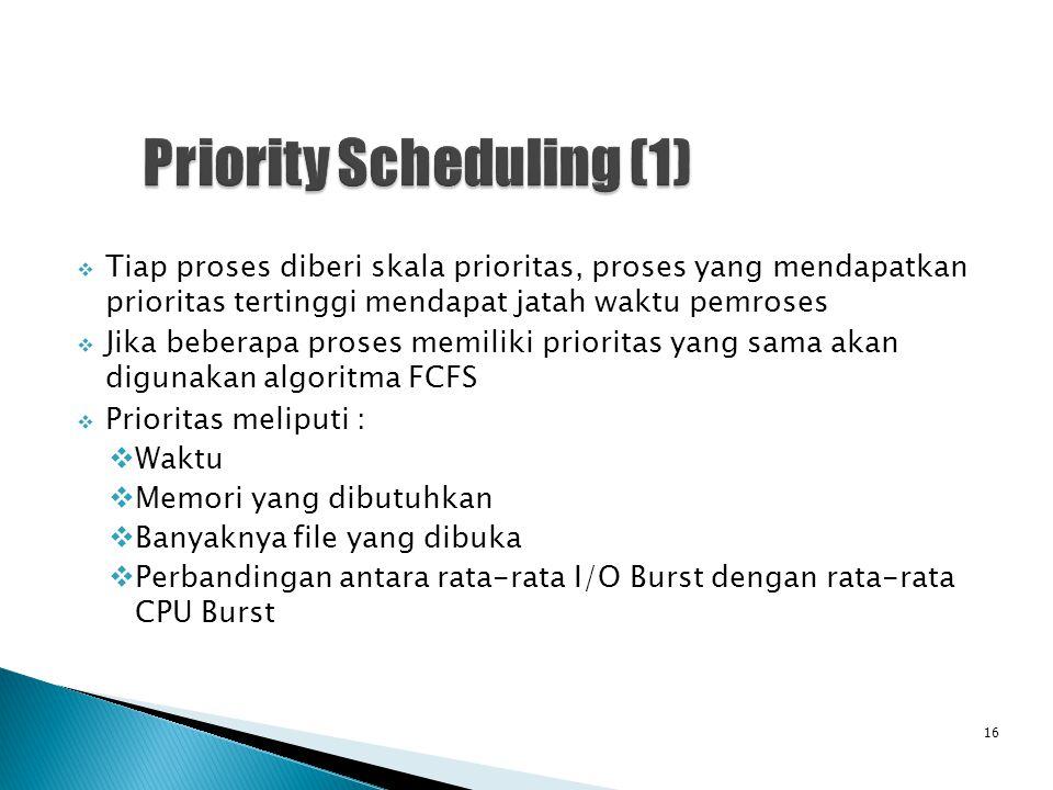  Tiap proses diberi skala prioritas, proses yang mendapatkan prioritas tertinggi mendapat jatah waktu pemroses  Jika beberapa proses memiliki prioritas yang sama akan digunakan algoritma FCFS  Prioritas meliputi :  Waktu  Memori yang dibutuhkan  Banyaknya file yang dibuka  Perbandingan antara rata-rata I/O Burst dengan rata-rata CPU Burst 16
