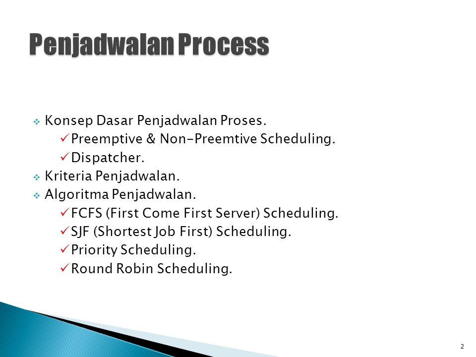  Konsep Dasar Penjadwalan Proses.Preemptive & Non-Preemtive Scheduling.