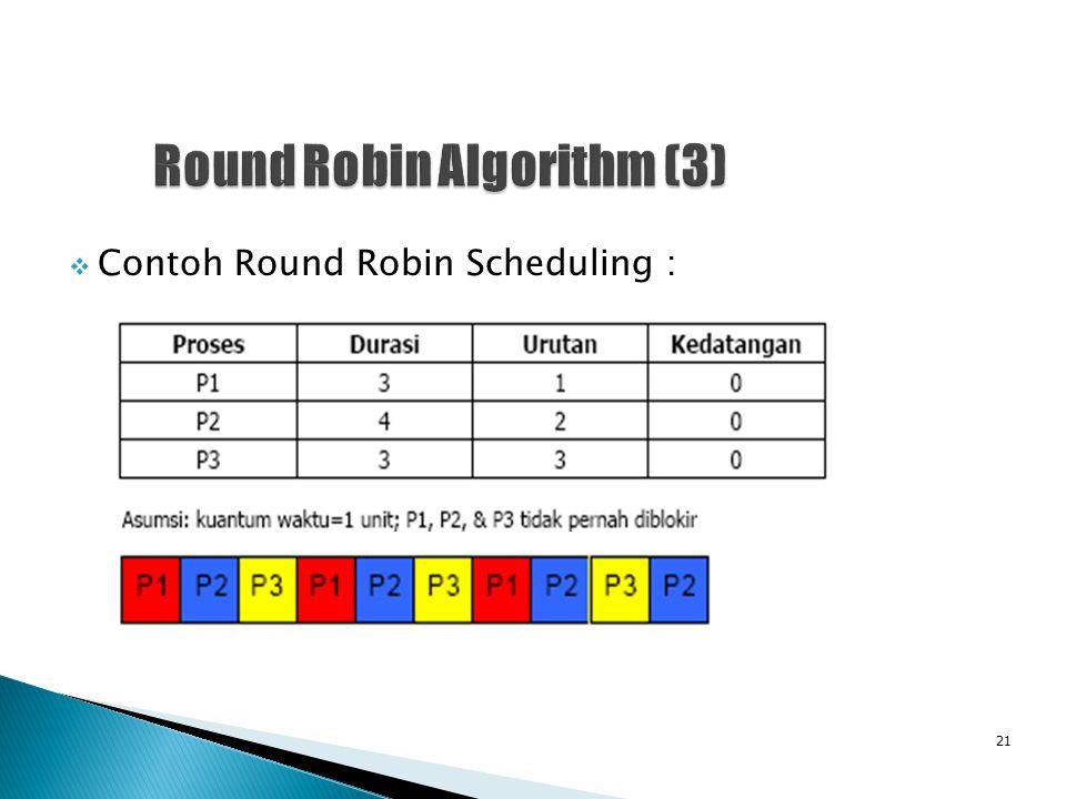  Contoh Round Robin Scheduling : 21