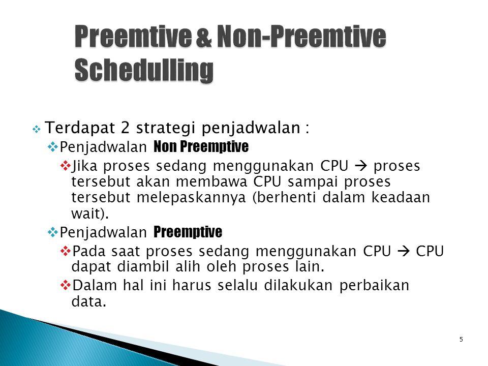  Terdapat 2 strategi penjadwalan :  Penjadwalan Non Preemptive  Jika proses sedang menggunakan CPU  proses tersebut akan membawa CPU sampai proses tersebut melepaskannya (berhenti dalam keadaan wait).