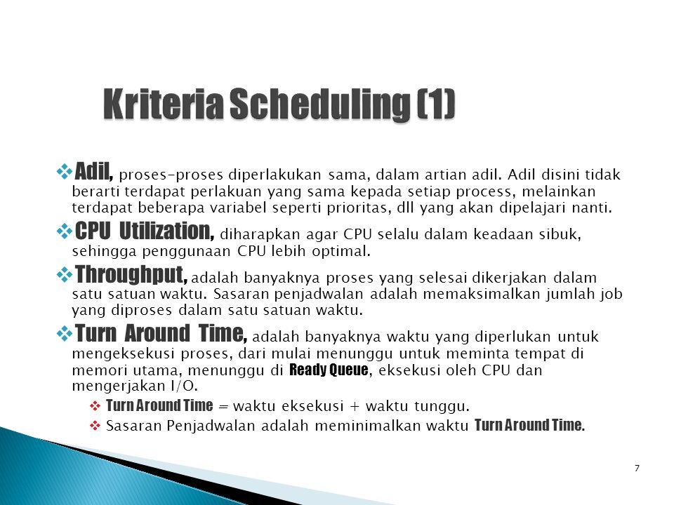  Contoh Priority Scheduling 18