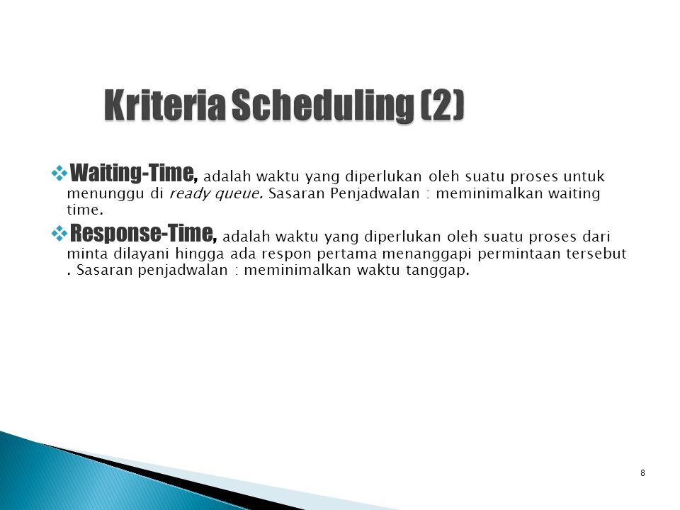  Waiting-Time, adalah waktu yang diperlukan oleh suatu proses untuk menunggu di ready queue.