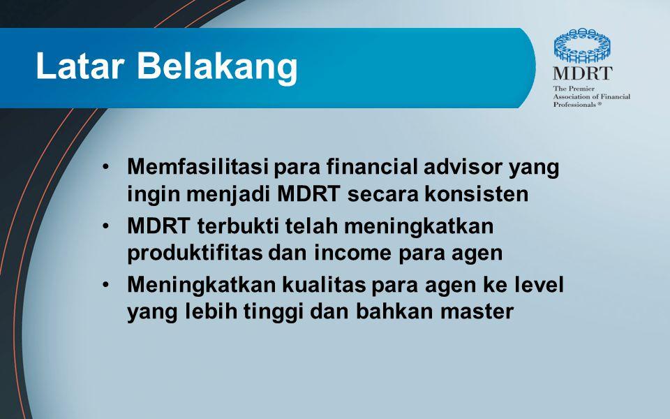 Latar Belakang Memfasilitasi para financial advisor yang ingin menjadi MDRT secara konsisten MDRT terbukti telah meningkatkan produktifitas dan income