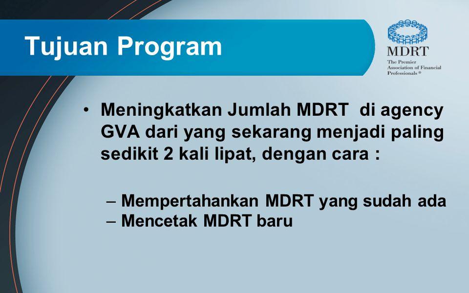 Tujuan Program Meningkatkan Jumlah MDRT di agency GVA dari yang sekarang menjadi paling sedikit 2 kali lipat, dengan cara : –Mempertahankan MDRT yang