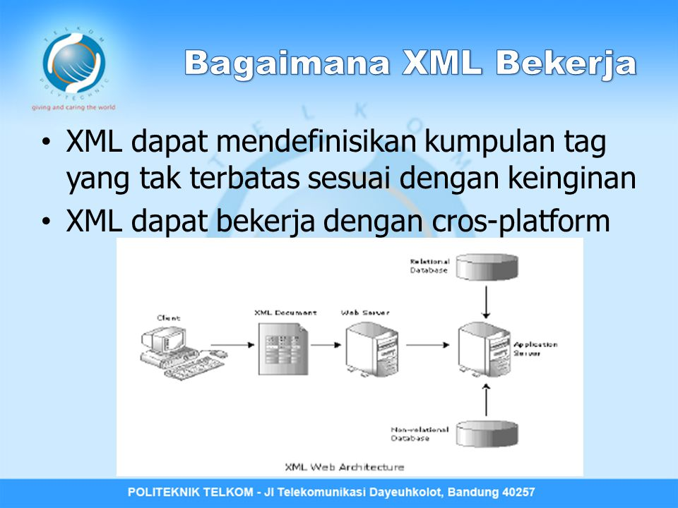 Biasakanlah setiap membuat dokumen XML diawali dengan heading standard XML.