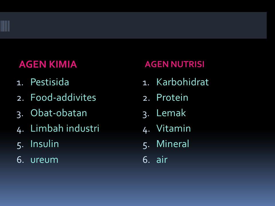 AGEN KIMIA AGEN NUTRISI 1. Pestisida 2. Food-addivites 3. Obat-obatan 4. Limbah industri 5. Insulin 6. ureum 1. Karbohidrat 2. Protein 3. Lemak 4. Vit