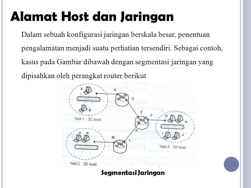 Dalam Gambar diatas, terdapat 5 segmen jaringan dengan jumlah host masing-masing yang berbeda-beda.
