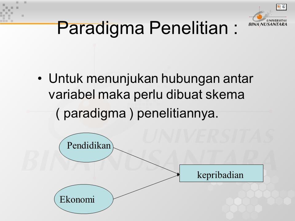 Paradigma Penelitian : Untuk menunjukan hubungan antar variabel maka perlu dibuat skema ( paradigma ) penelitiannya.