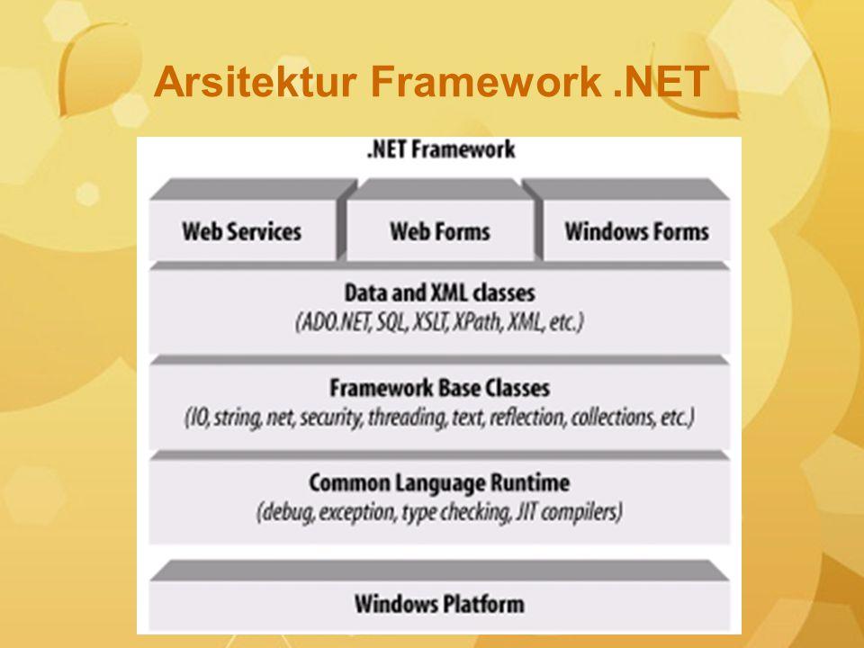 Arsitektur Framework.NET