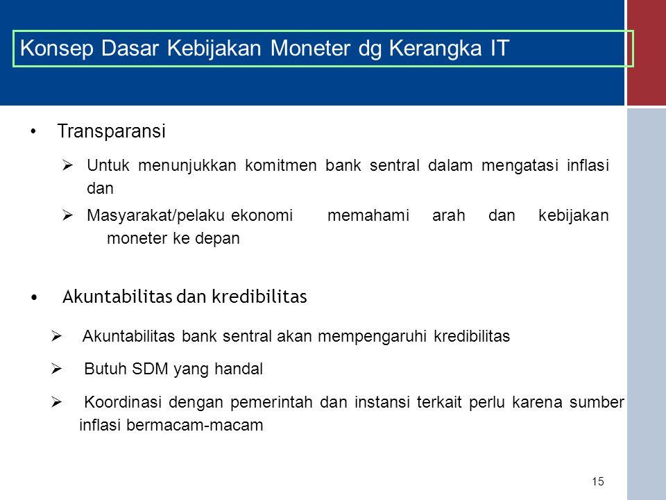 15 Akuntabilitas dan kredibilitas  Akuntabilitas bank sentral akan mempengaruhi kredibilitas  Butuh SDM yang handal  Koordinasi dengan pemerintah dan instansi terkait perlu karena sumber inflasi bermacam-macam Konsep Dasar Kebijakan Moneter dg Kerangka IT Transparansi  Untuk menunjukkan komitmen bank sentral dalam mengatasi inflasi dan  Masyarakat/pelaku ekonomi memahami arah dan kebijakan moneter ke depan