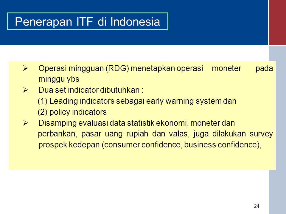24  Operasi mingguan (RDG) menetapkan operasi moneter pada minggu ybs  Dua set indicator dibutuhkan : (1) Leading indicators sebagai early warning system dan (2) policy indicators  Disamping evaluasi data statistik ekonomi, moneter dan perbankan, pasar uang rupiah dan valas, juga dilakukan survey prospek kedepan (consumer confidence, business confidence), Penerapan ITF di Indonesia