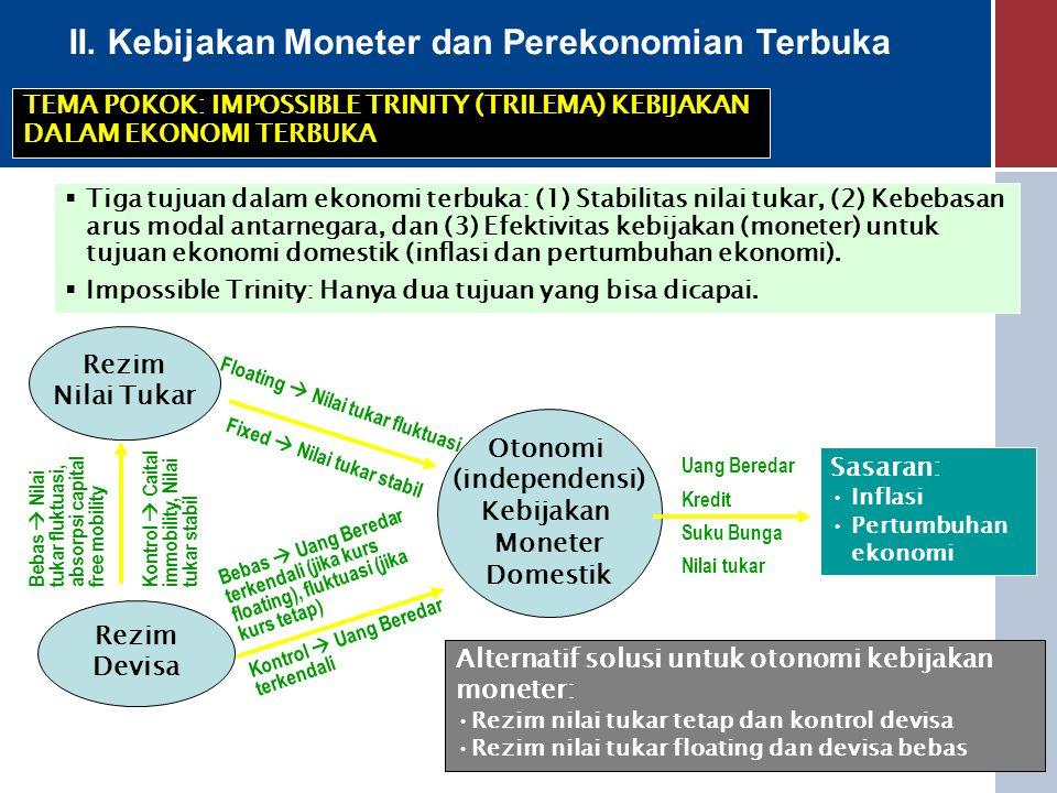 30 TEMA POKOK: IMPOSSIBLE TRINITY (TRILEMA) KEBIJAKAN DALAM EKONOMI TERBUKA  Tiga tujuan dalam ekonomi terbuka: (1) Stabilitas nilai tukar, (2) Kebebasan arus modal antarnegara, dan (3) Efektivitas kebijakan (moneter) untuk tujuan ekonomi domestik (inflasi dan pertumbuhan ekonomi).