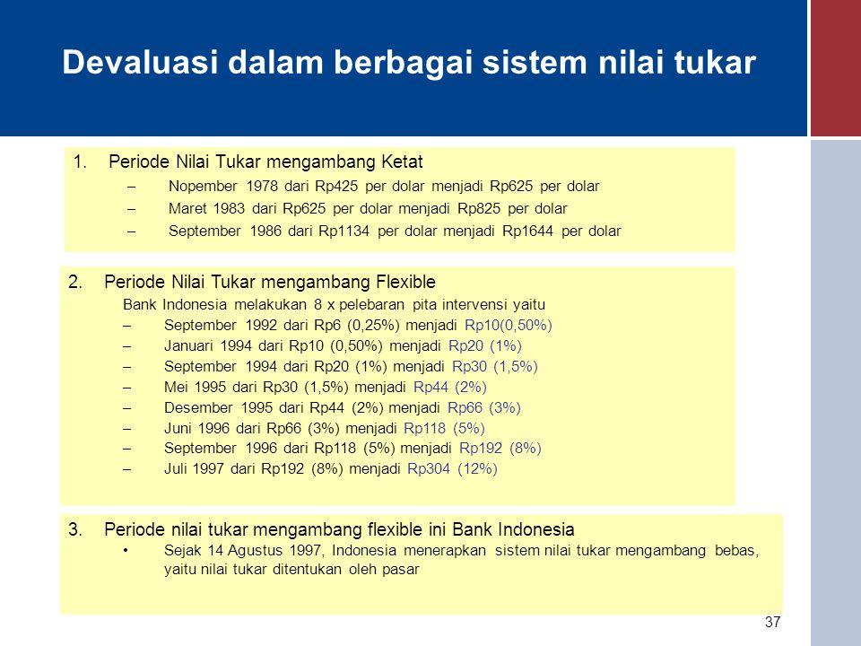 37 Devaluasi dalam berbagai sistem nilai tukar 1.Periode Nilai Tukar mengambang Ketat –Nopember 1978 dari Rp425 per dolar menjadi Rp625 per dolar –Maret 1983 dari Rp625 per dolar menjadi Rp825 per dolar –September 1986 dari Rp1134 per dolar menjadi Rp1644 per dolar 2.Periode Nilai Tukar mengambang Flexible Bank Indonesia melakukan 8 x pelebaran pita intervensi yaitu –September 1992 dari Rp6 (0,25%) menjadi Rp10(0,50%) –Januari 1994 dari Rp10 (0,50%) menjadi Rp20 (1%) –September 1994 dari Rp20 (1%) menjadi Rp30 (1,5%) –Mei 1995 dari Rp30 (1,5%) menjadi Rp44 (2%) –Desember 1995 dari Rp44 (2%) menjadi Rp66 (3%) –Juni 1996 dari Rp66 (3%) menjadi Rp118 (5%) –September 1996 dari Rp118 (5%) menjadi Rp192 (8%) –Juli 1997 dari Rp192 (8%) menjadi Rp304 (12%) 3.Periode nilai tukar mengambang flexible ini Bank Indonesia Sejak 14 Agustus 1997, Indonesia menerapkan sistem nilai tukar mengambang bebas, yaitu nilai tukar ditentukan oleh pasar
