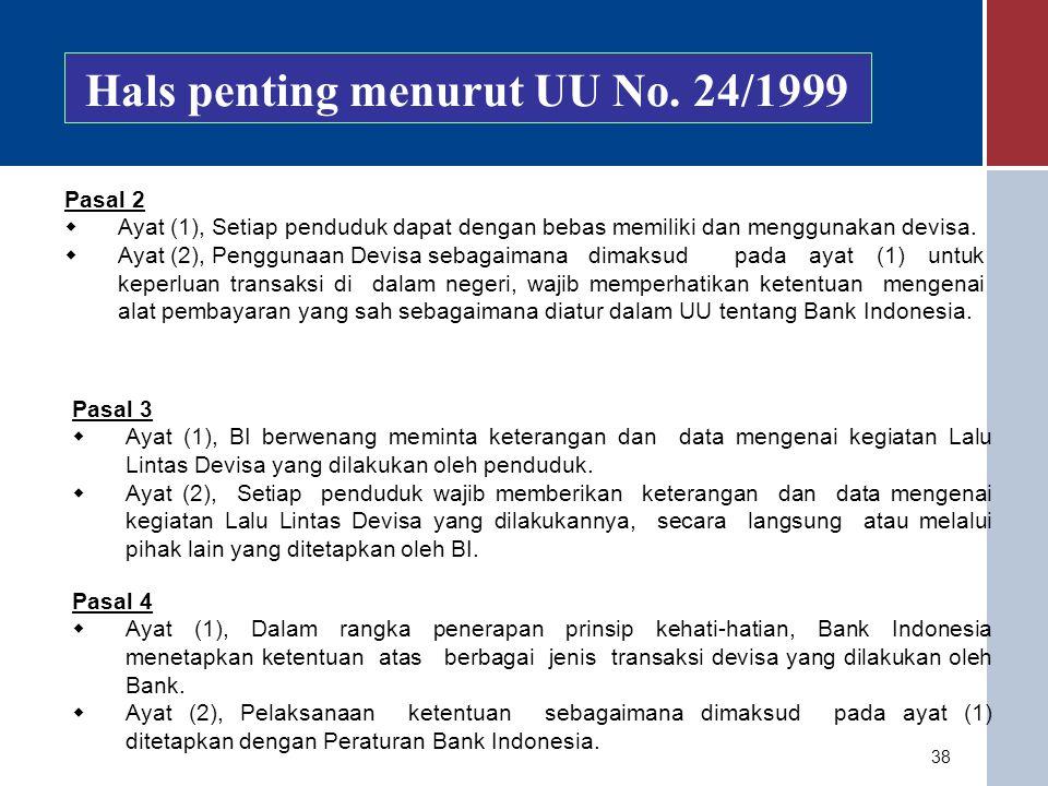 38 Hals penting menurut UU No.